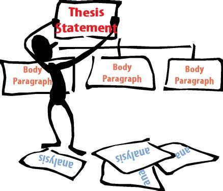 How to Create an Argumentative Thesis Statement Pen and